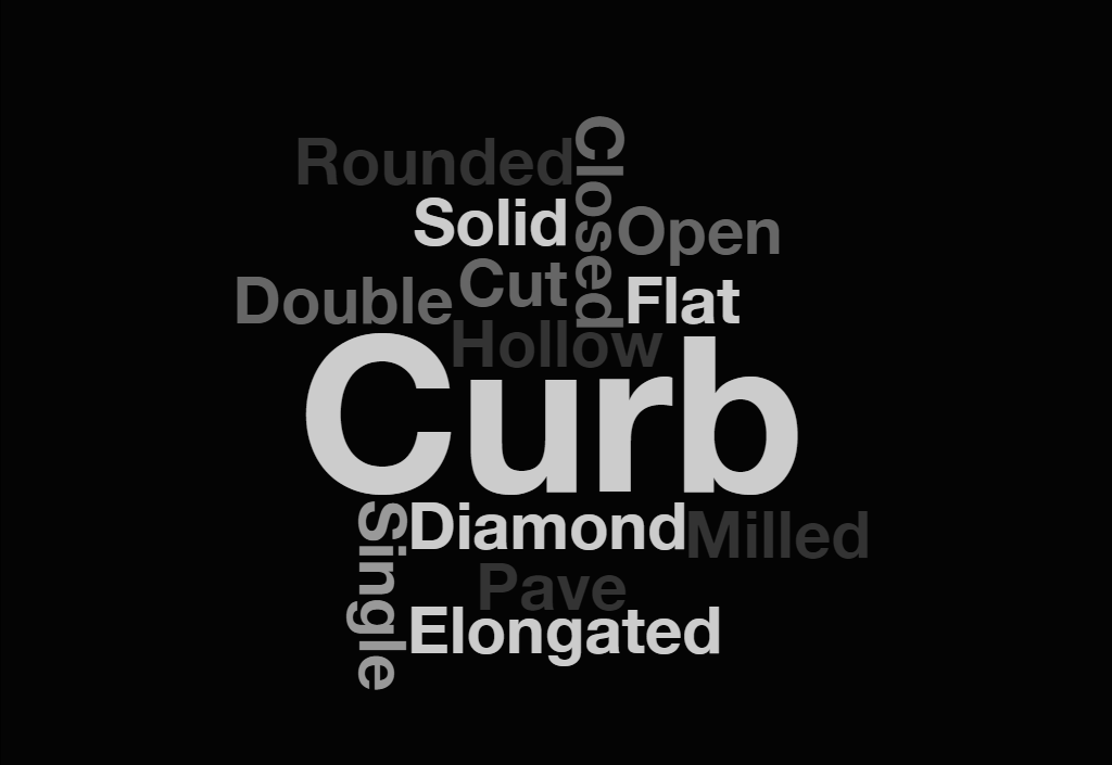 What is a Curb Chain?