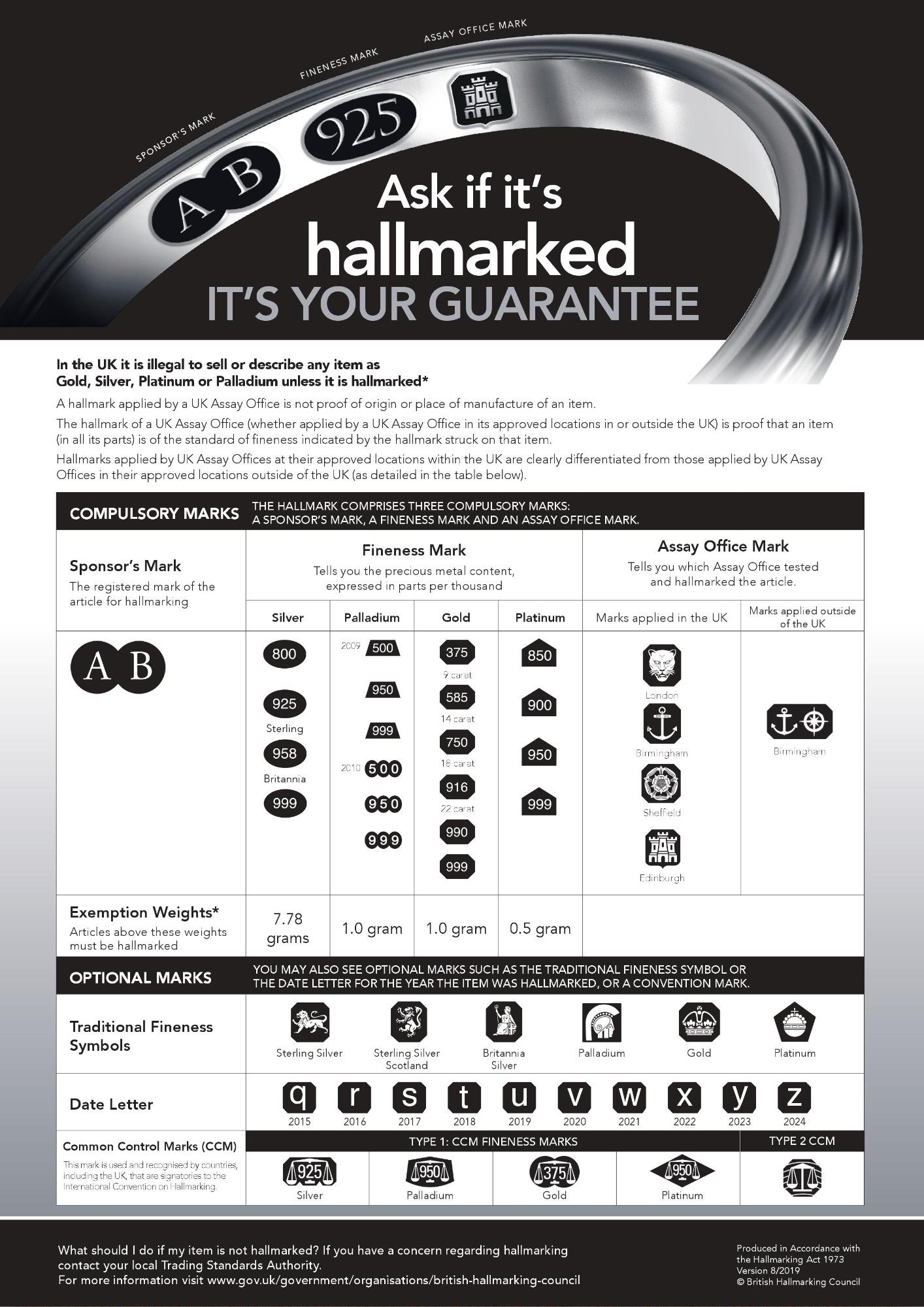 Assay Office Hallmarking dealer's notice